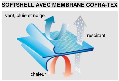 Membrane COFRA TEX